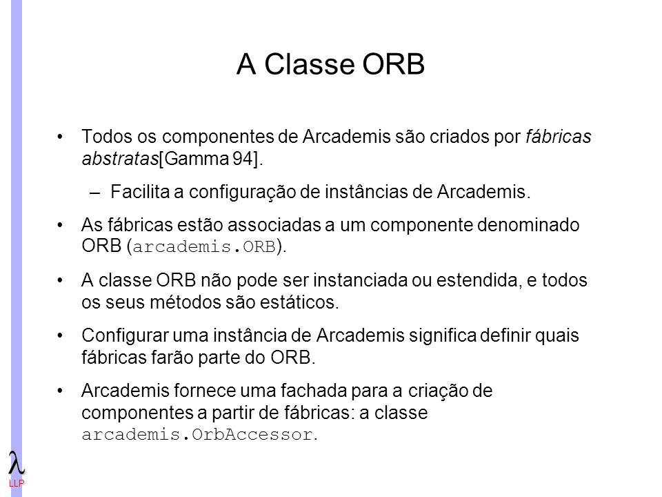 A Classe ORB Todos os componentes de Arcademis são criados por fábricas abstratas[Gamma 94]. Facilita a configuração de instâncias de Arcademis.